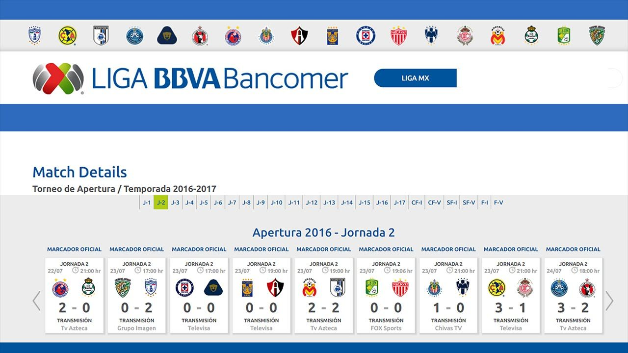 Standings & Scores of the Matchday 2 (Liga MX Apertura 2016)