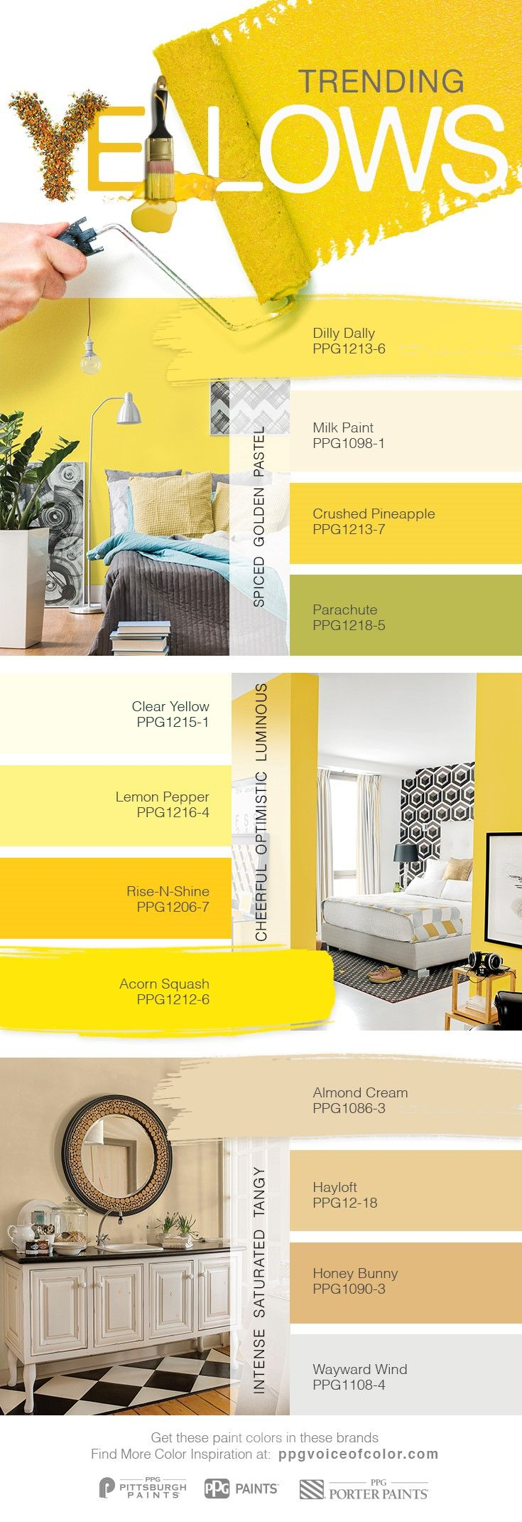 trending yellow paint colors for 2017 yellow is a happy warm color that can enliven a room or. Black Bedroom Furniture Sets. Home Design Ideas