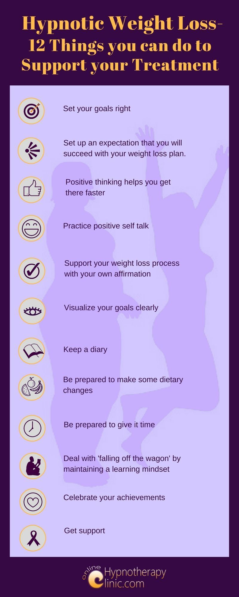 Hypnotic Weight Loss- 12 Things you can do to Support your