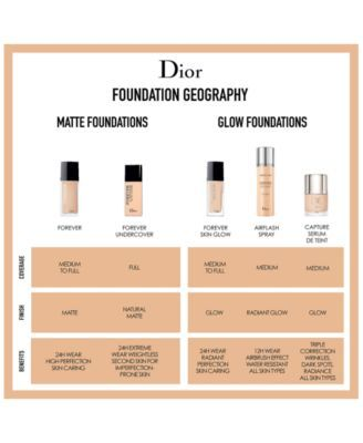 Forever Skin Glow 24h Wear Radiant Perfection Skin-Caring Foundation by Dior #10