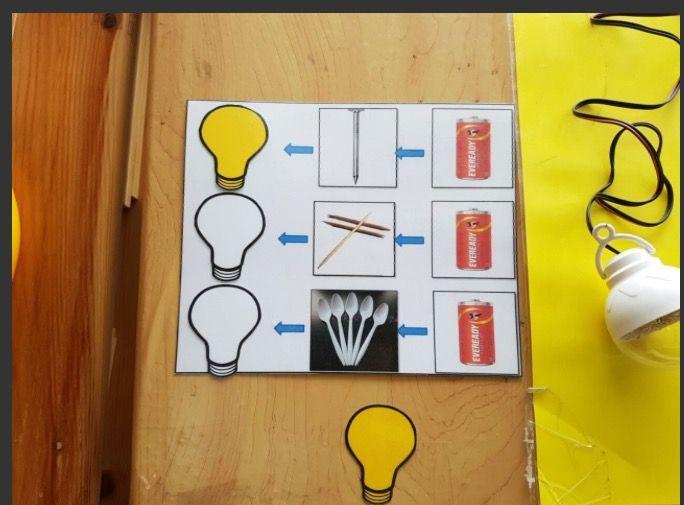 ورقة عمل ركن الاكتشاف وضع البطاقات المضيئة و غير المضيئة بحسب الدائرة ال Educational Activities For Toddlers Science Experiments For Preschoolers Kids Vector