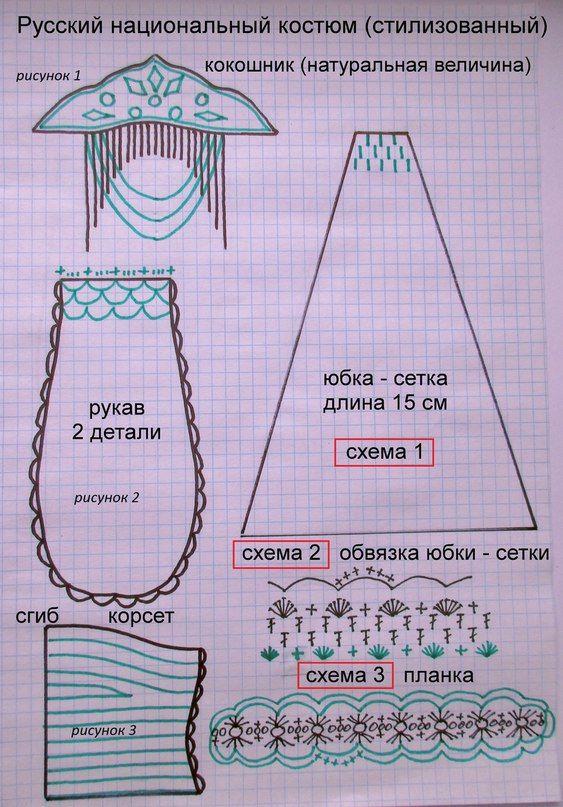 Наряды для Барби   Барби, Вязание, Схемы вязания