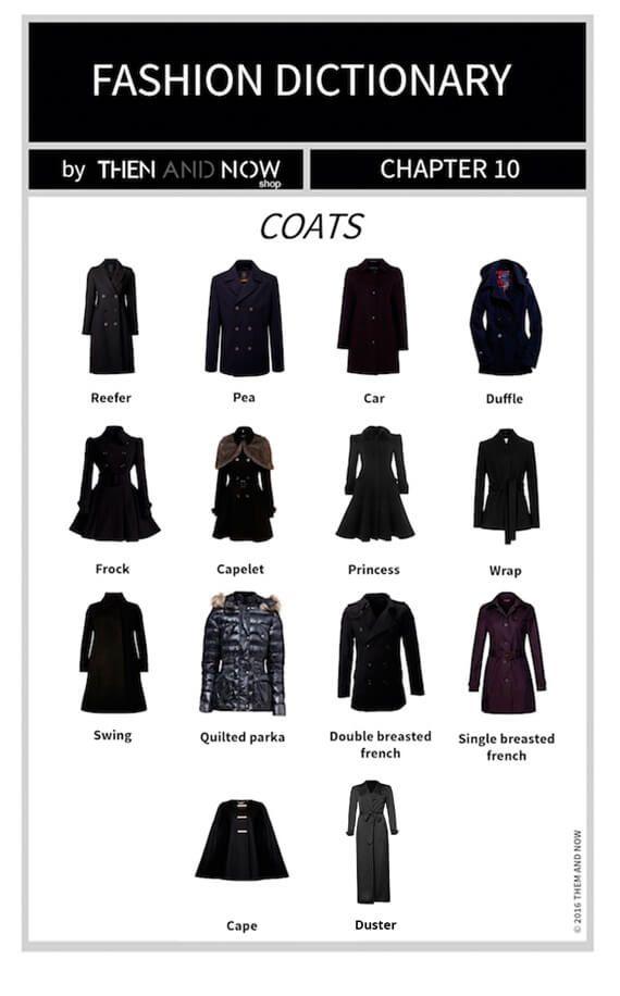 Coats Infographic - Types of Coats | Wardrobe | Fashion ...