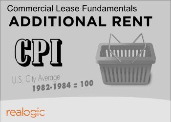 Understanding CPI in Commercial Real Estate define rental