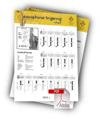 Get Your Saxophone Fingering Chart From Mcgill Music Sax School