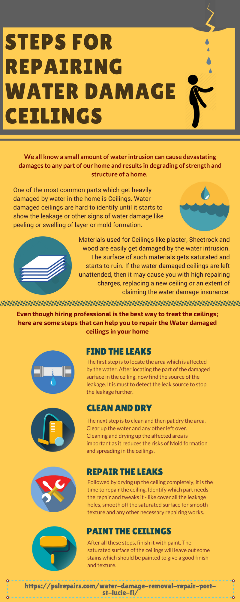 Water Damaged Ceilings Are Hard To Identify Until It Starts To Show The Leakage Or Other Signs Of Water Damage Like Pee Water Damage Damage Restoration Damaged