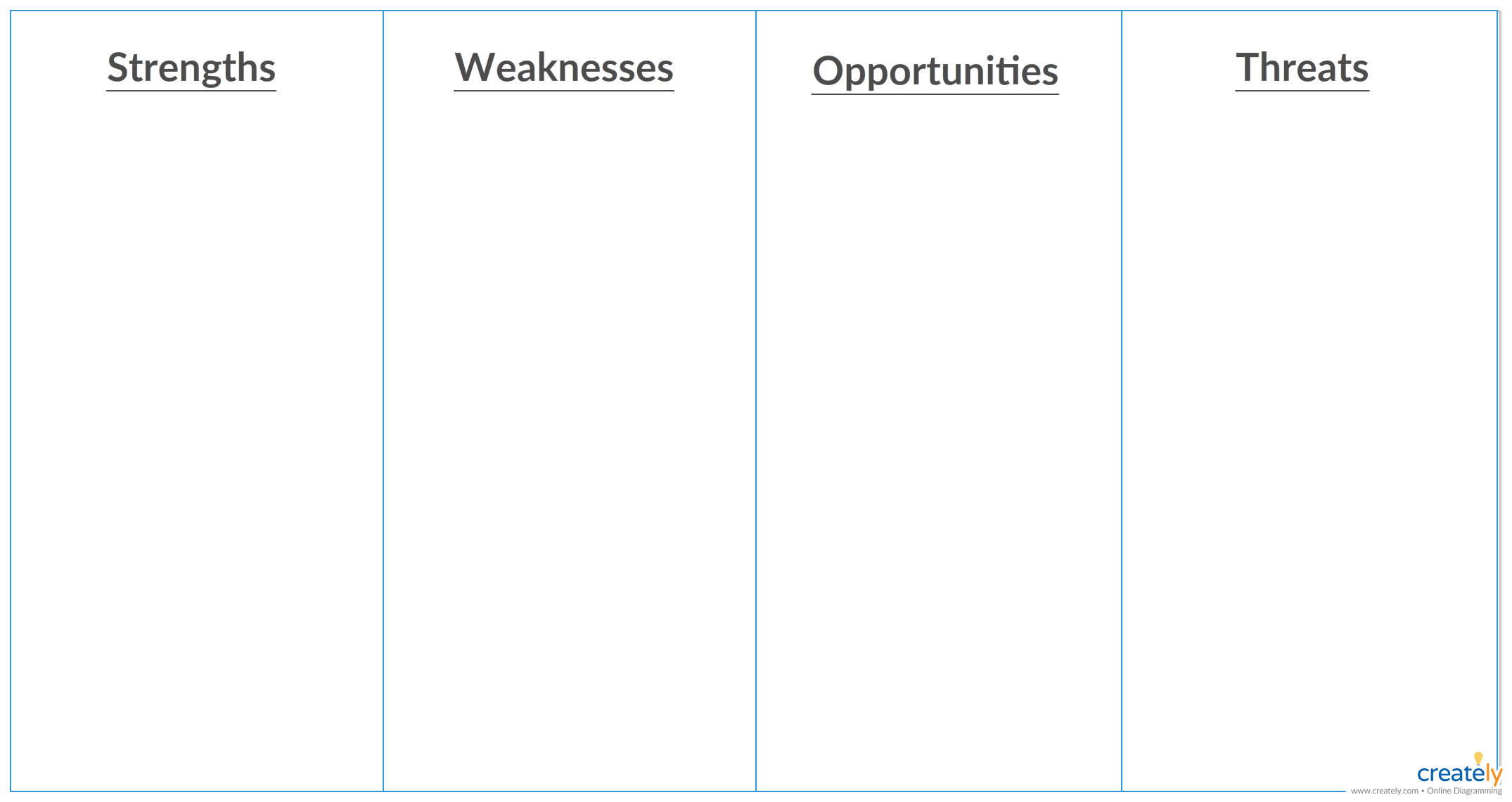 this blank swot analysis template is designed to fit a landscape