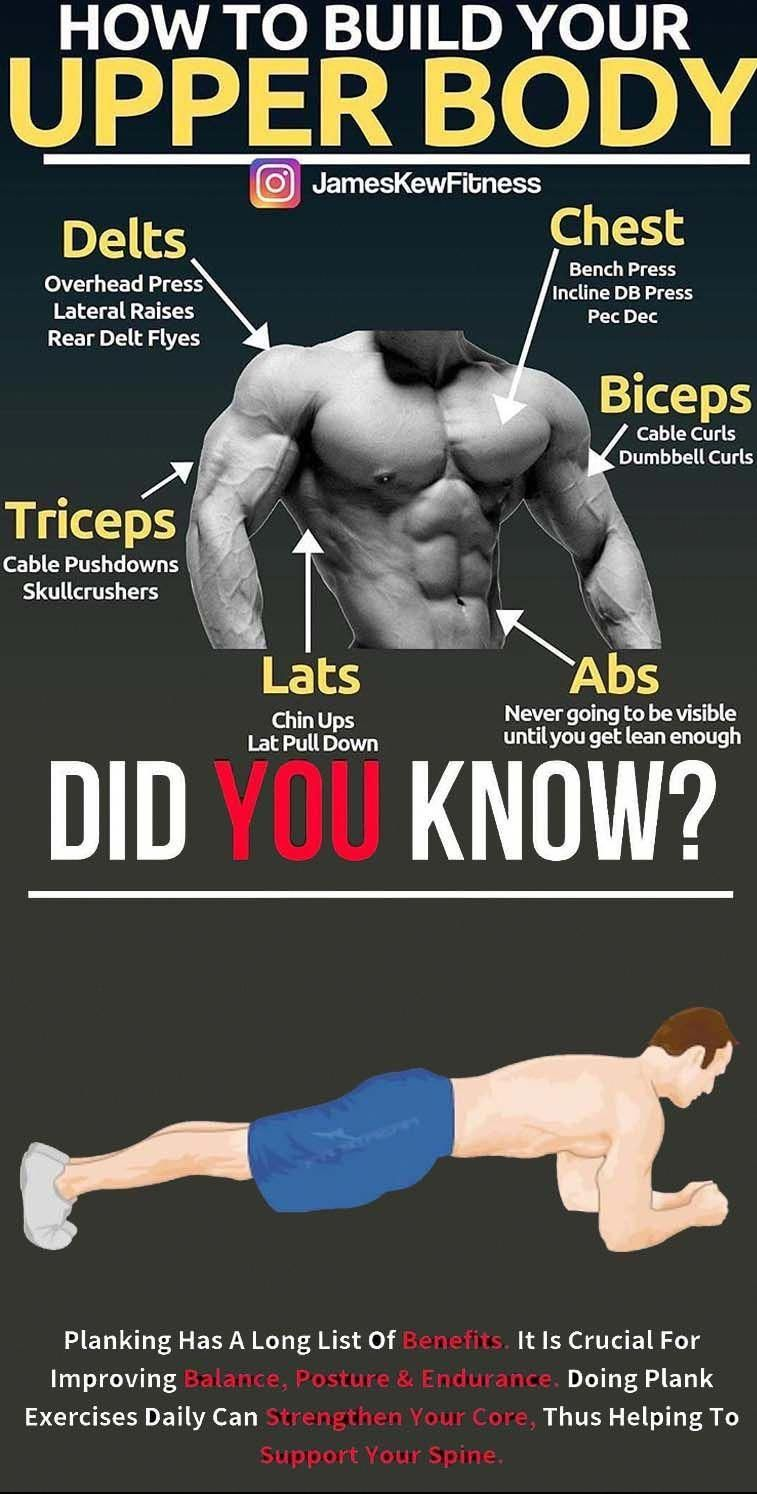 Combine your workout with the ultimate Growth Stack for Building Muscle Mass Quickly, how to gain mu...