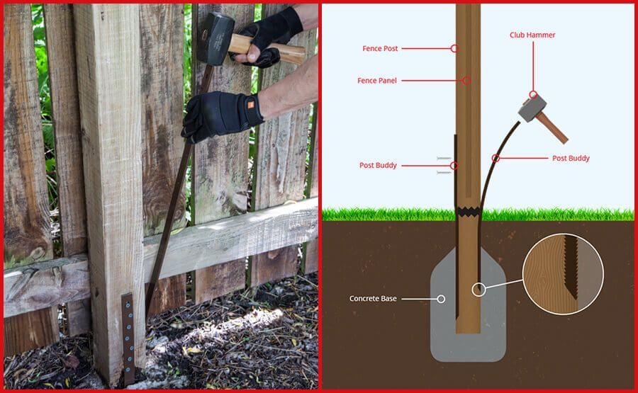 Post Buddy Fence Repair Animation Fence Post Repair