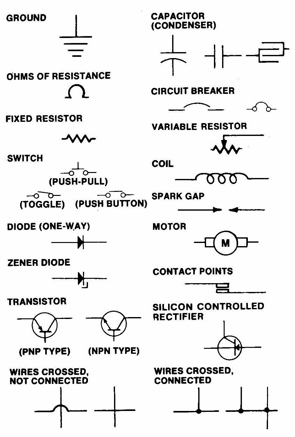 Wiring Diagram Symbols For Car Electrical symbols
