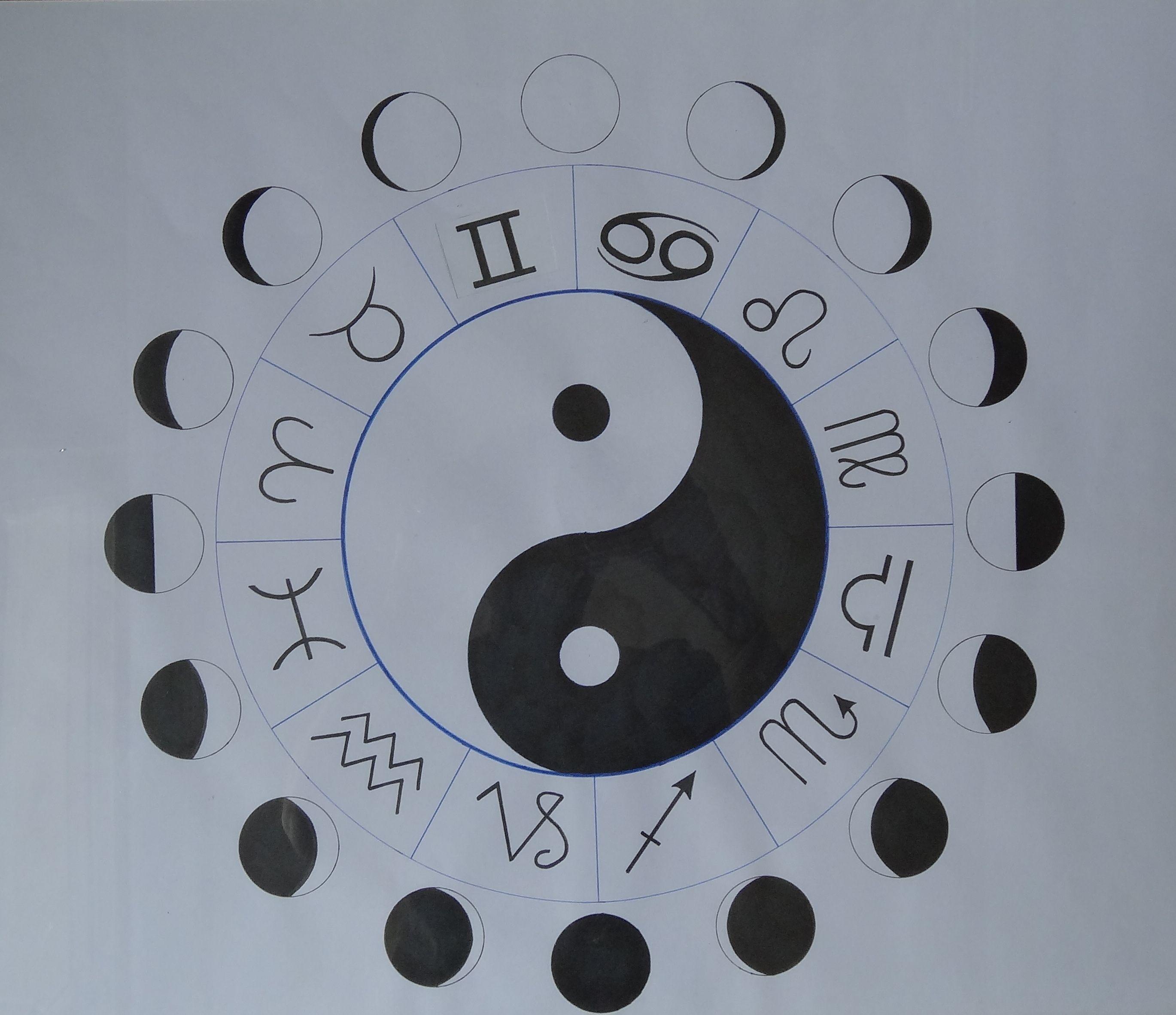 Yin Yang Moon Phases