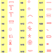 Sky,  earth,  water Symbols,  by Sir Alan Gardner,  Egyptian hieroglyphics.