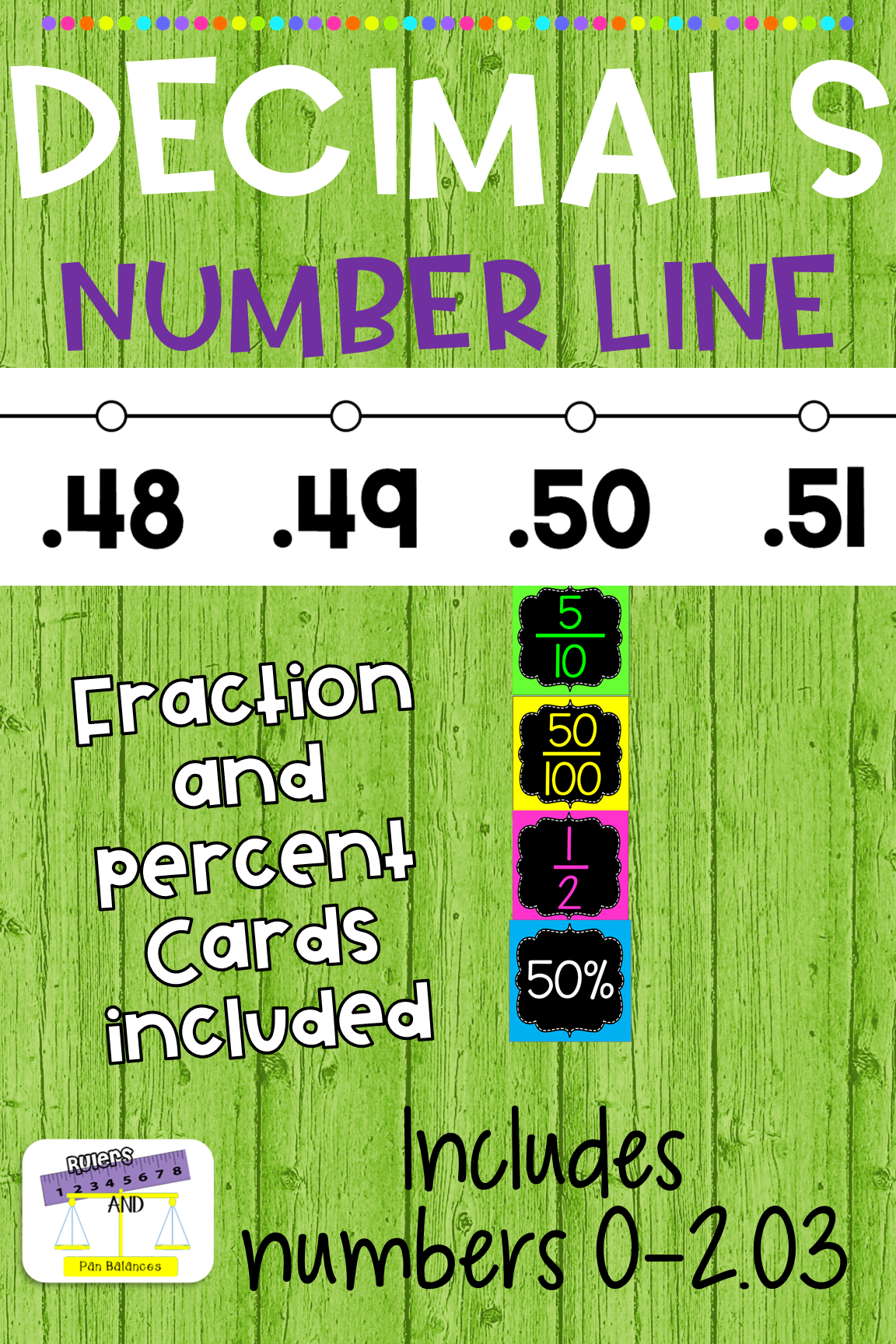 Decimal Number Line For Wall Display With Fraction Cards Number Line Fractions Math Fractions [ 1728 x 1152 Pixel ]