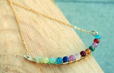 Recycle and recreate this Anthropologie-inspired necklace with beads, wire and tools.