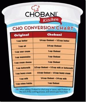 Use Greek yogurt instead of...chart by beatrice
