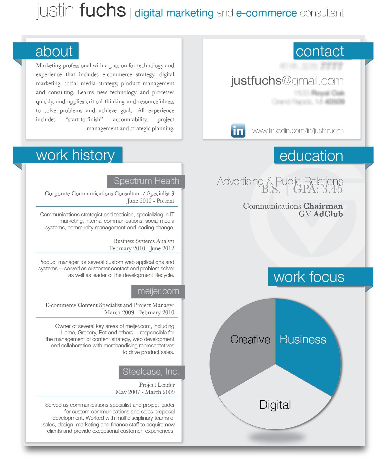 Gut gemocht Sample resume for digital marketing career. BrandNeux.com | Work  MI78