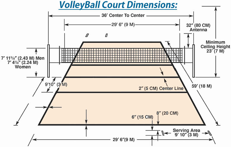 Volleyball Court Dimensions How Long Is A Volleyball Court Volleyball Court Diagram Volleyball Court Dimensions Volleyball Rules