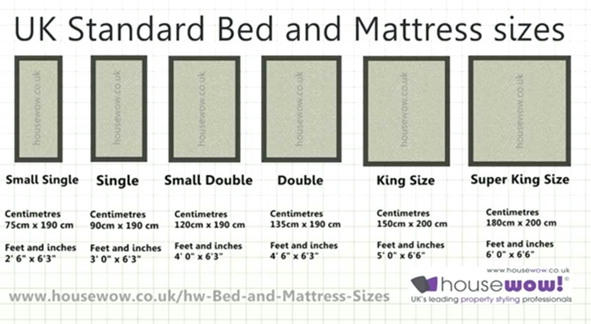 Delightful King Bed Size In Inches Elegant King Bed Size In Inches 61 On Inspirational B Twin Mattress Size Twin Size Mattress Dimensions Queen Mattress Size