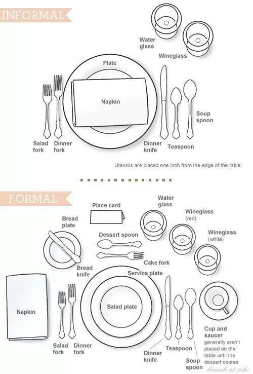 formal-place-setting-chart-informal-table-setting-diagram--- Itu0027s never to early to teach table manners  sc 1 st  Pinterest & Otras maneras de poner la mesa. | Cocinando | Pinterest | Table ...