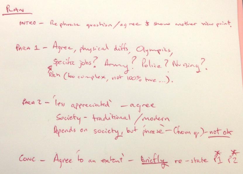 Gender Equality Essay Sample And Band 9 Answer Ielt Podcast Writing Tasks