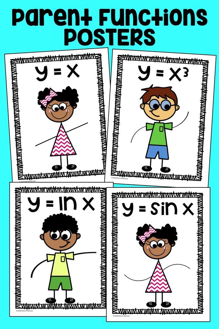 High school math bulletin board posters - parent functions