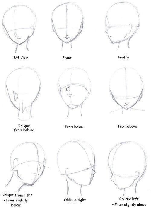 Como dibujar: caras                                                                                                                                                                                 Más