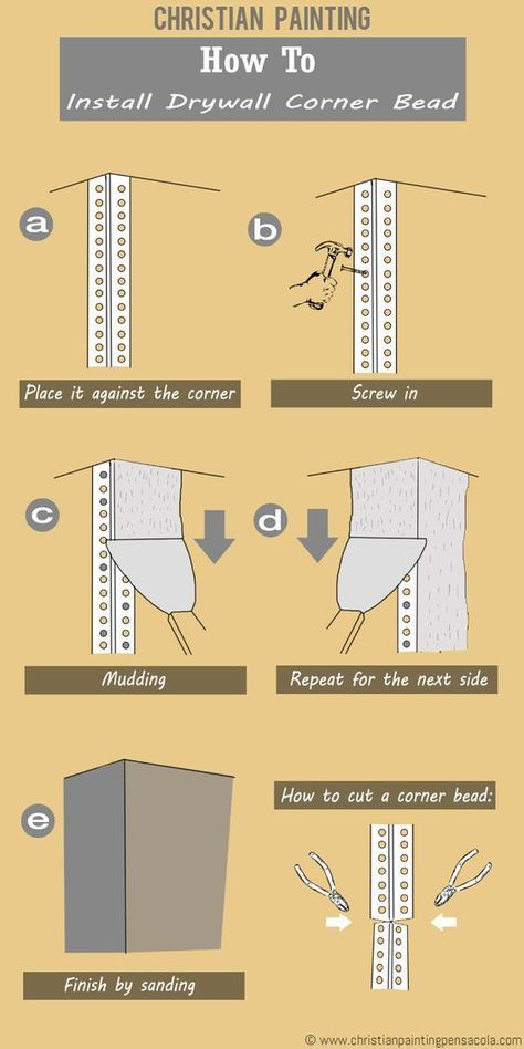 If You Re Installing Drywall On Your Own Ll Definitely Need To Learn How Install Corner Bead Too Luckily It S Really Easy
