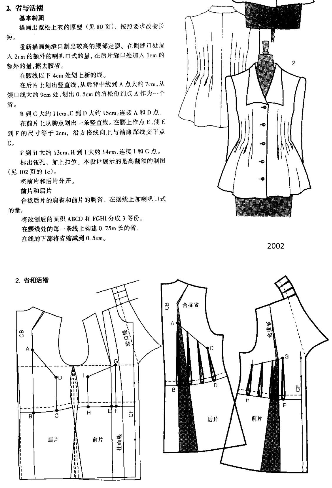 Pin de ofo rp en costura | Costura, Patrones y Vestidos