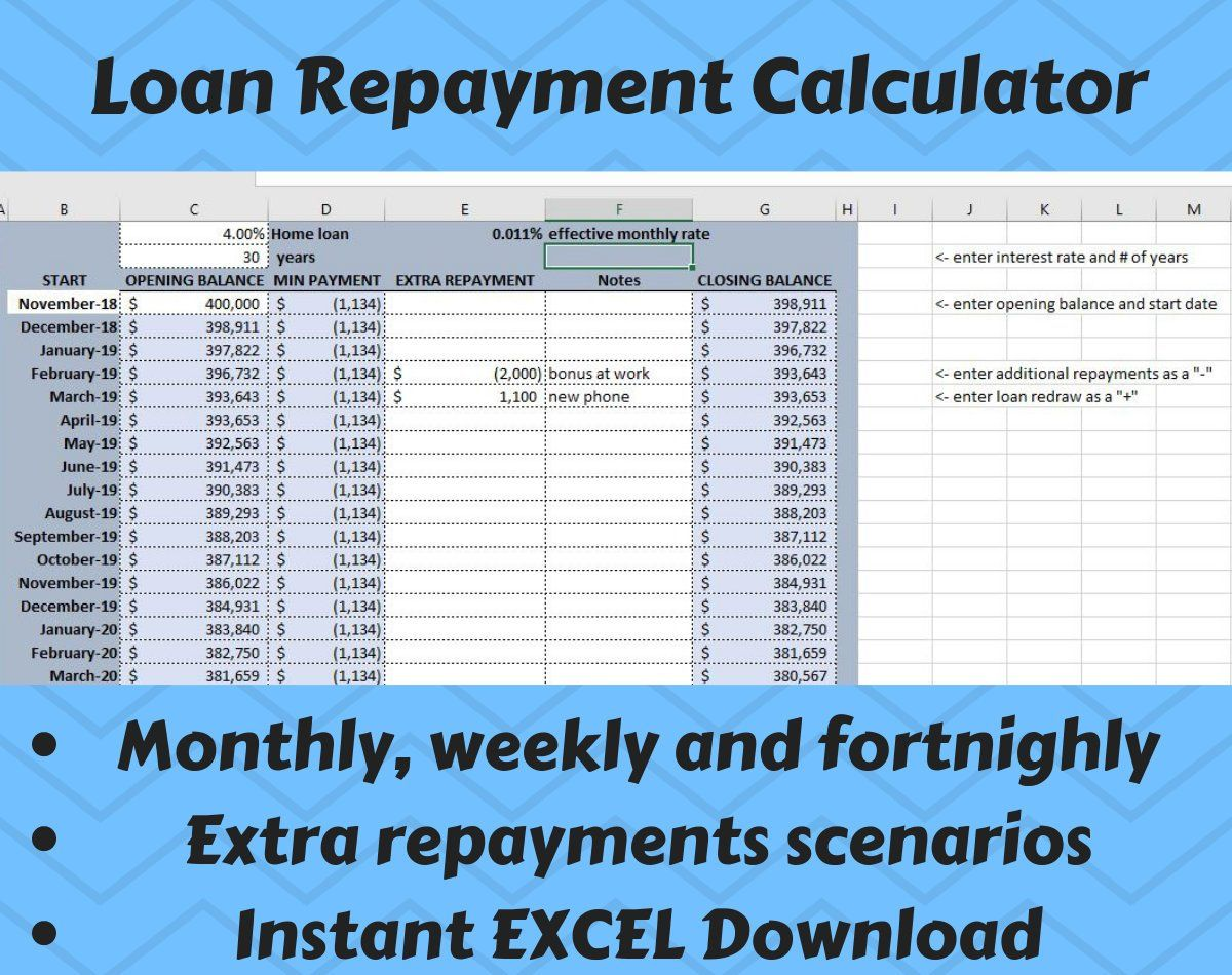 Loan Repayment Calculator Tracker Excel Instant Digital Download Home Loan Car Loan Loan Payoff Tracker Loan Payoff Repayment Mortgage Payment Calculator