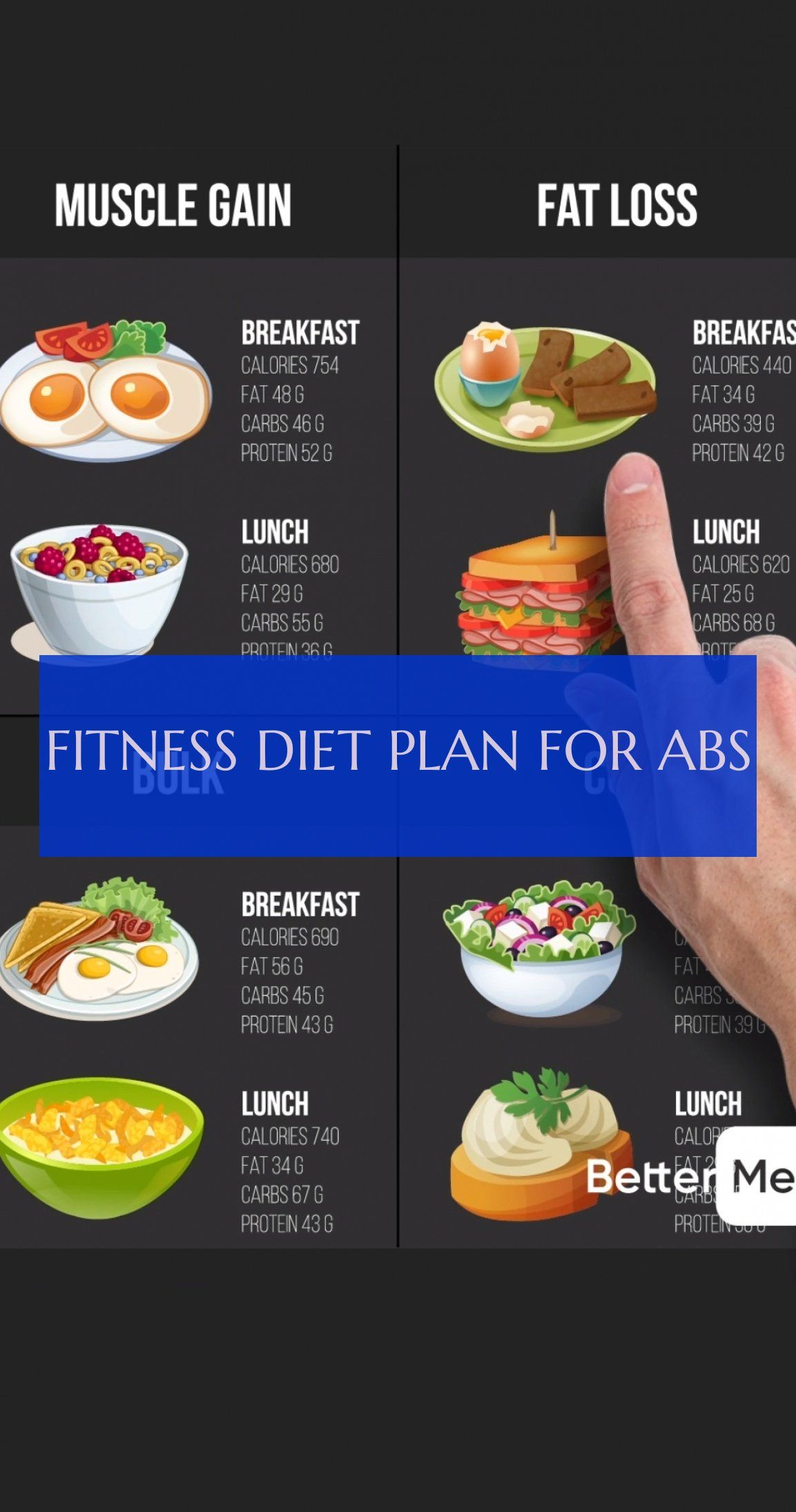fitness diet plan for abs #fitness #diet #plan