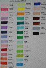 compares several coloring media
