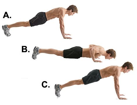 Best New Exercises for every part of the male body