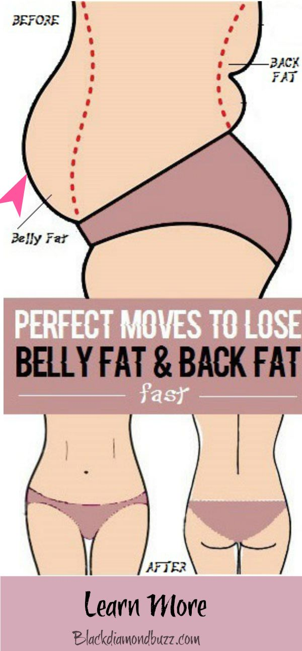 Extreme Weight Loss Six Pack