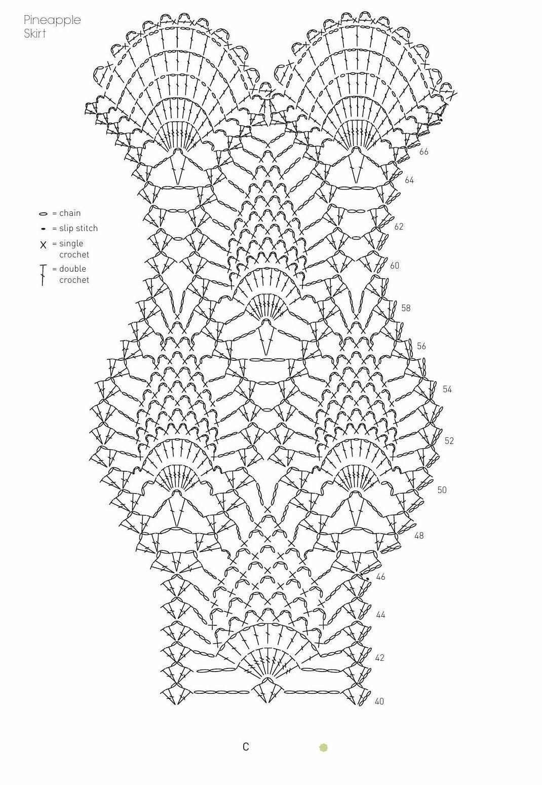 Crochetemoda: Vestido Longo de Crochet   Crochet   Pinterest ...