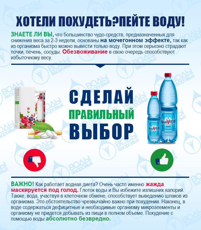 Похудеть Пить Холодную Воду. Как пить горячую воду для похудения, какая польза и вред от напитка?