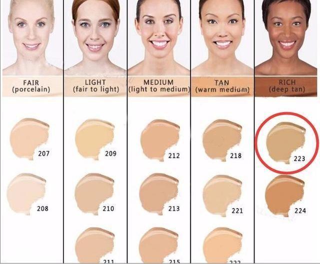 30G Dermacol All-IN-One Wunder-Make-up Foundation Primer Concealer-Abdeckungsbasis – Dermacol223
