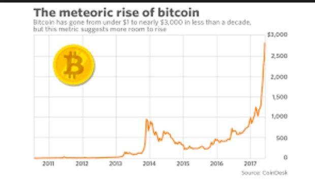 bitcointalk day trading alieni bitcoin recensione