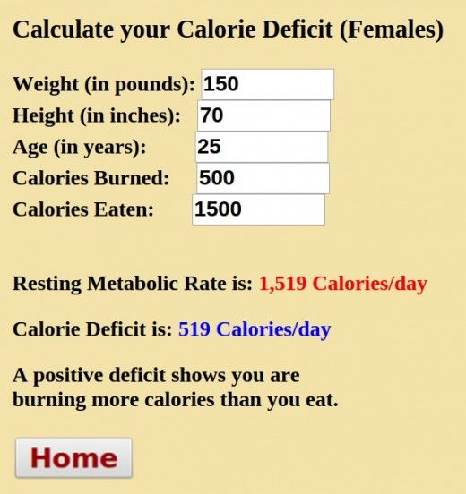 Calorie Deficit Calculator For Females Weight In Pounds Height In