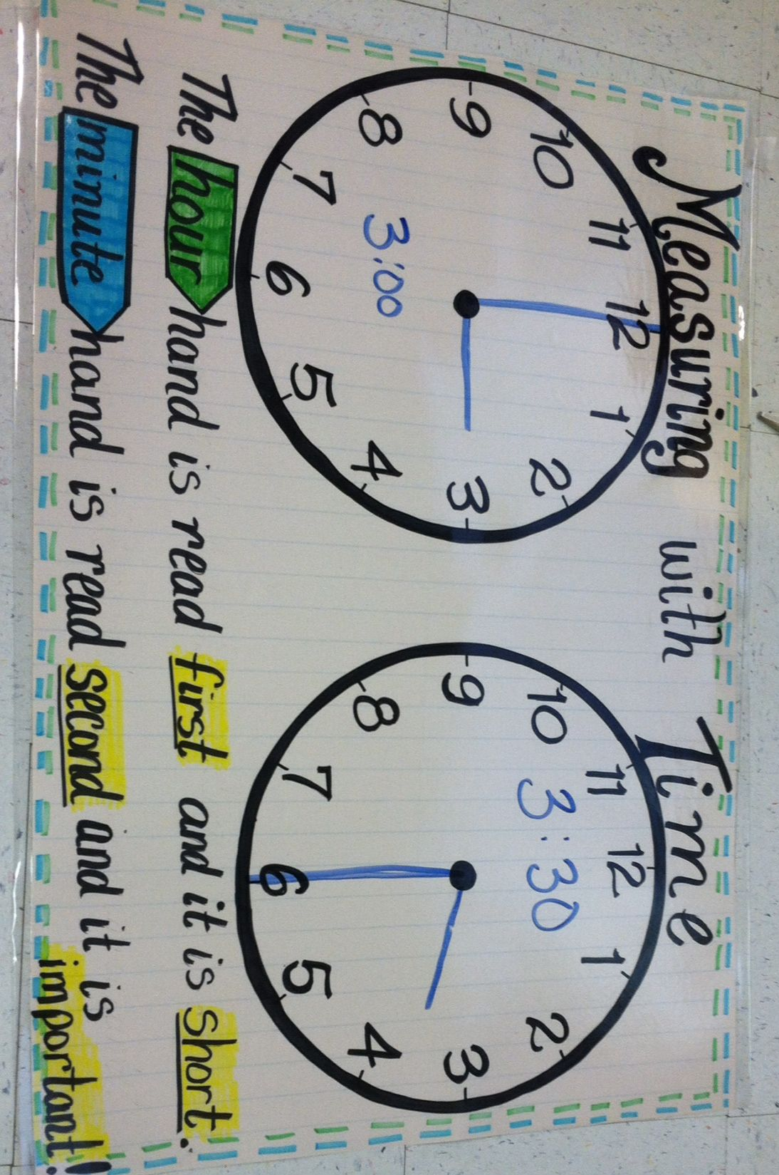 First Grade Telling Time Anchor Chart Comparing Hour With Half Hour I Laminated First So I Can
