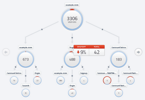 Jquery flow charts dolapgnetband jquery flow charts ccuart Gallery