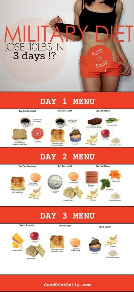 The Military Diet is all about the right chemical composition of foods which can...   - Kathy Cimini...