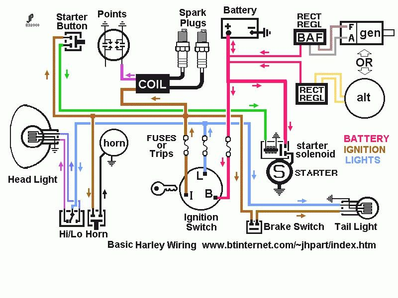2002 harley sportster wiring diagram efcaviation | bar ... on