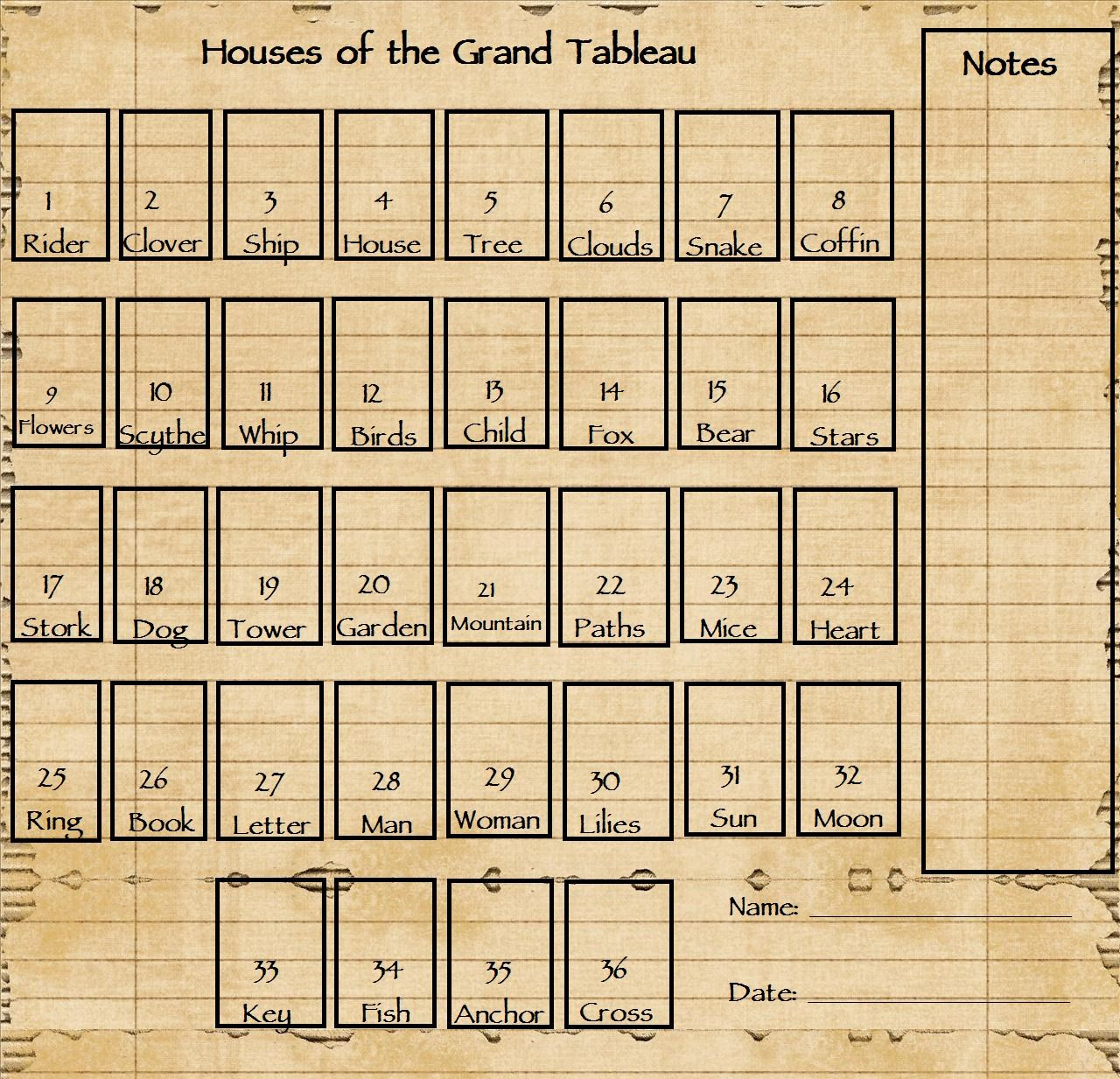 Grand Tableau Worksheet