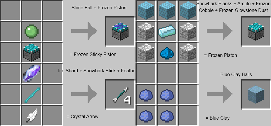 The Eternal Frost Mod 1 7 10 1 6 4 1 5 2 Minecraft Crafting Recipes Diy Minecraft Minecraft Mods I just turned all my packed ice into blue ice (to save inventory space). the eternal frost mod 1 7 10 1 6 4 1 5