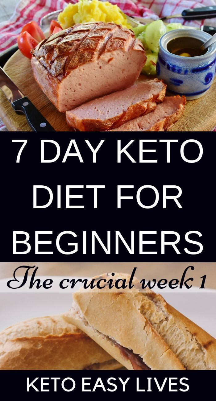 7 Day Keto Meal Plan for a Ketogenic Diet
