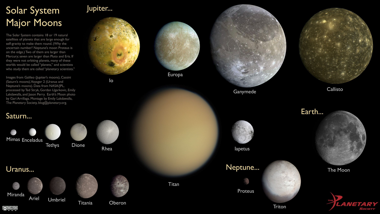 the solar system moon rocks - photo #38