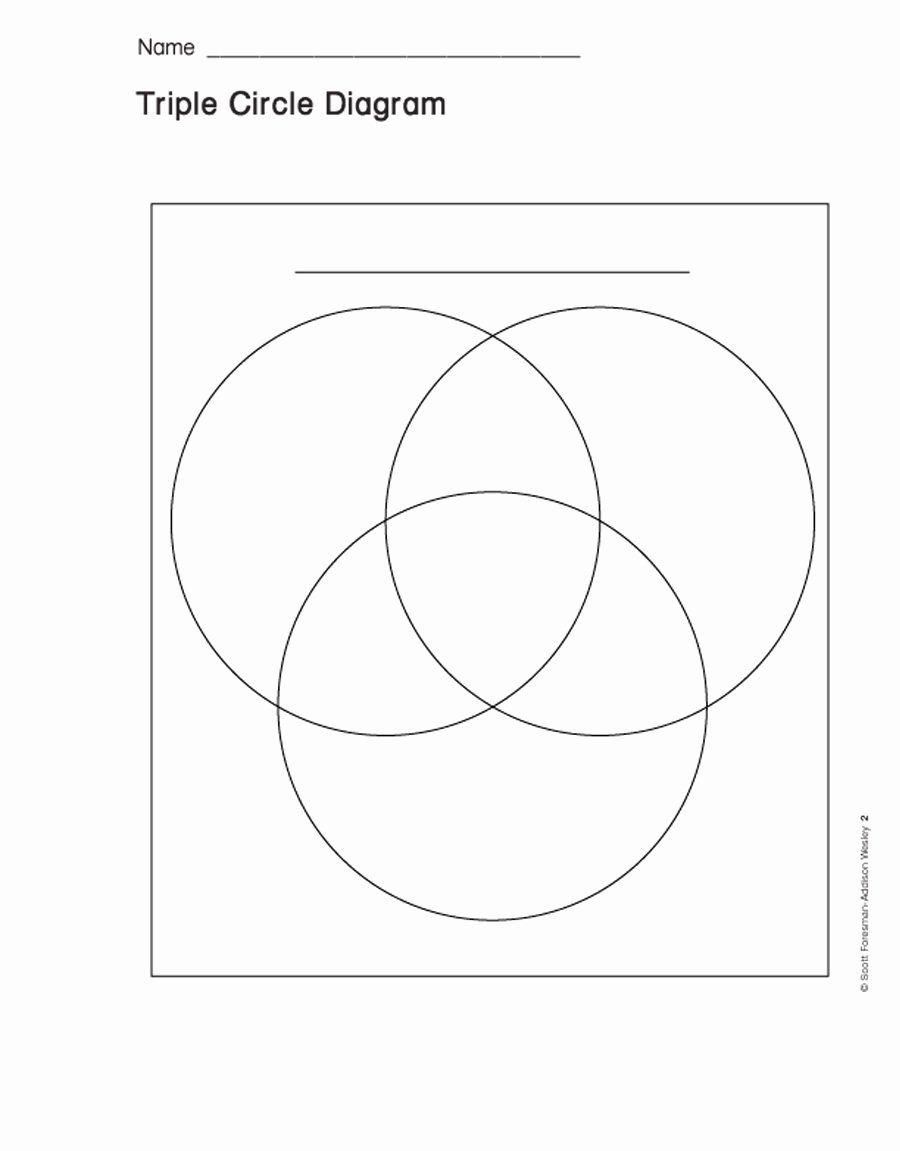 Venn Diagram Template Doc New 41 Free Venn Diagram Templates Word Pdf Free Template Venn Diagram Template Venn Diagram Worksheet Blank Venn Diagram