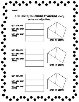Shades of Meaning Graphic Organizers Common Core
