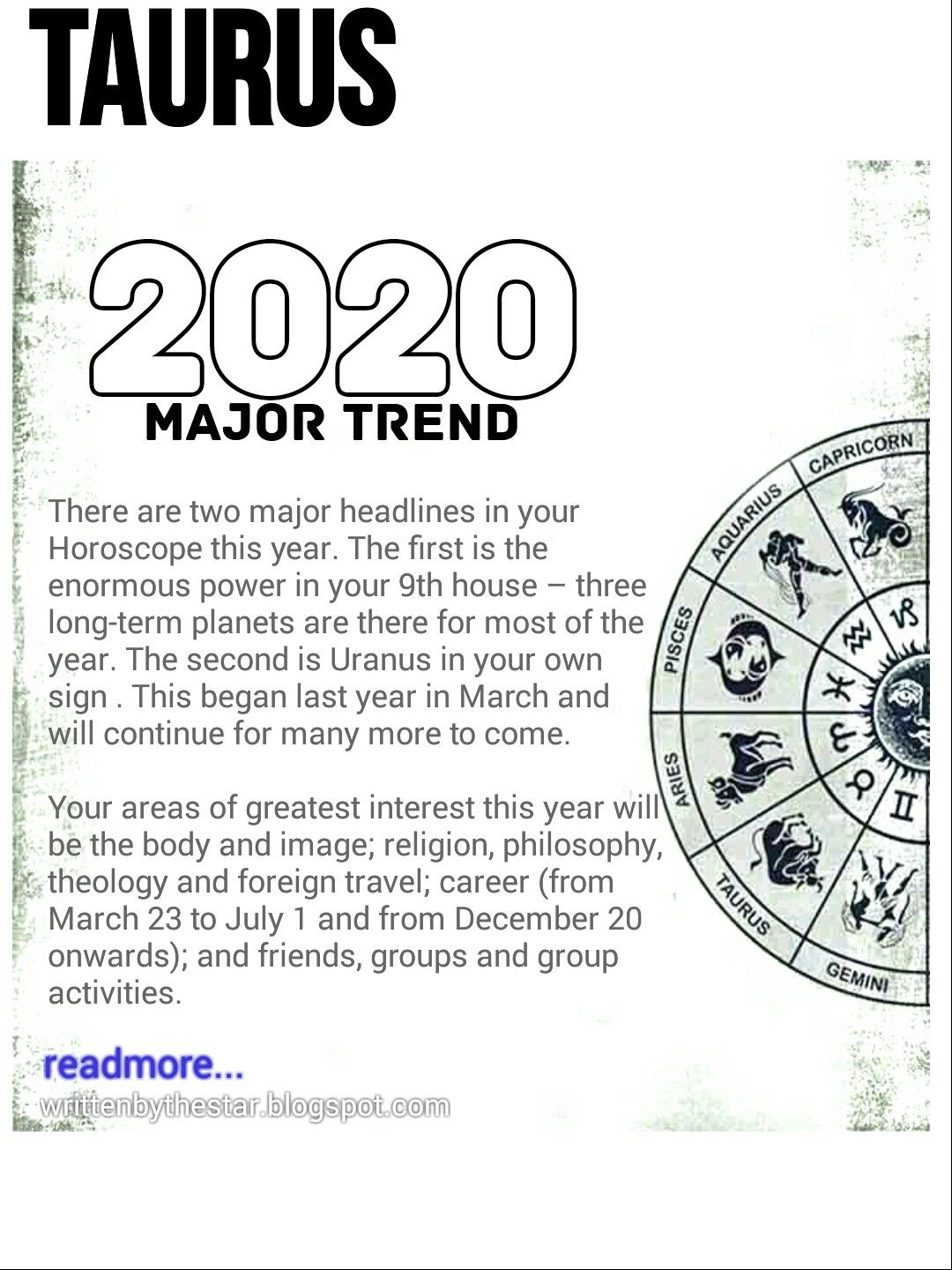 Taurus Major Trend Forecast