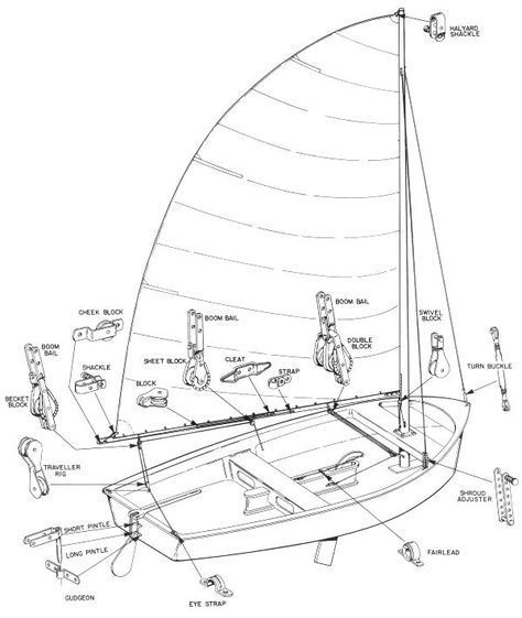 Rigging A Mirror Dinghy Diagram